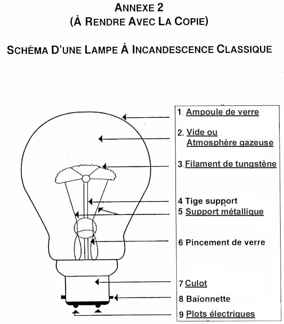 Sch ma et l gende d 39 une ampoule - La lampe a incandescence ...